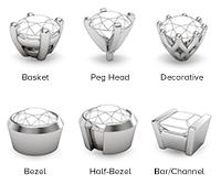 Solitaire ring diamond settings