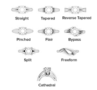 Solitaire diamond ring setting styles