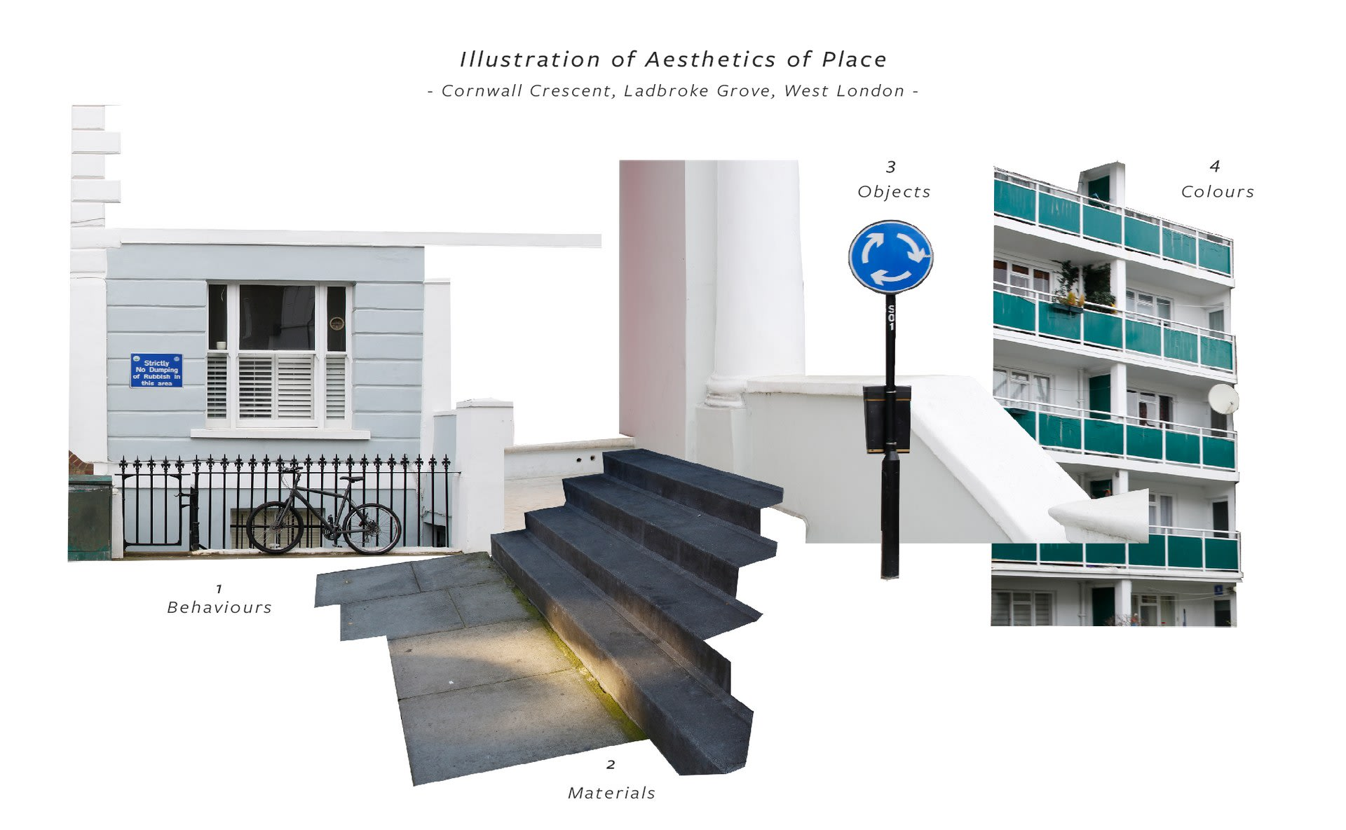 Visual Ethnography, Defining Aesthetics of Place