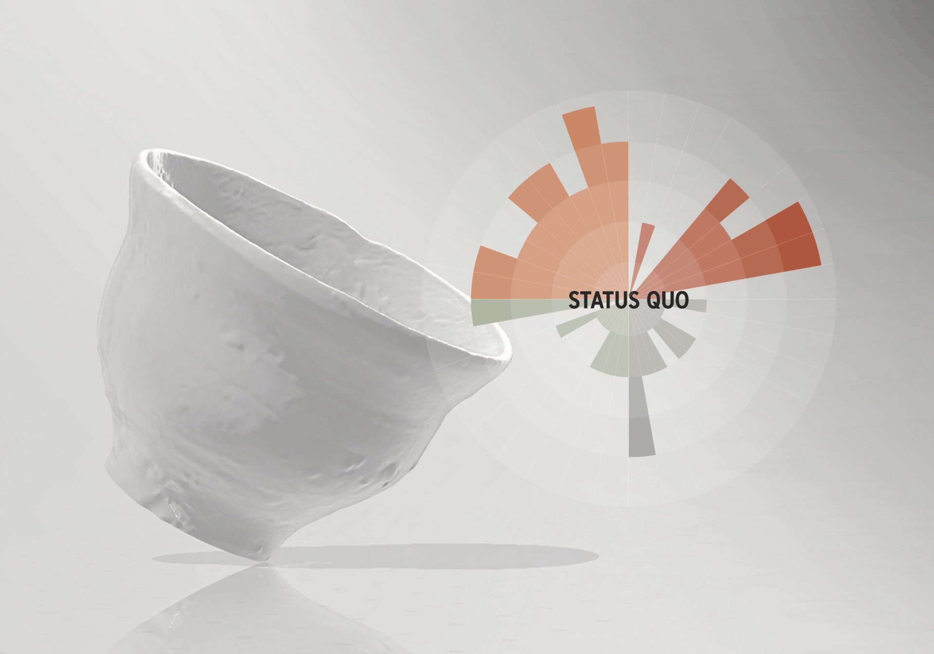 The cup's status quo visualised through the Sustainability Fader