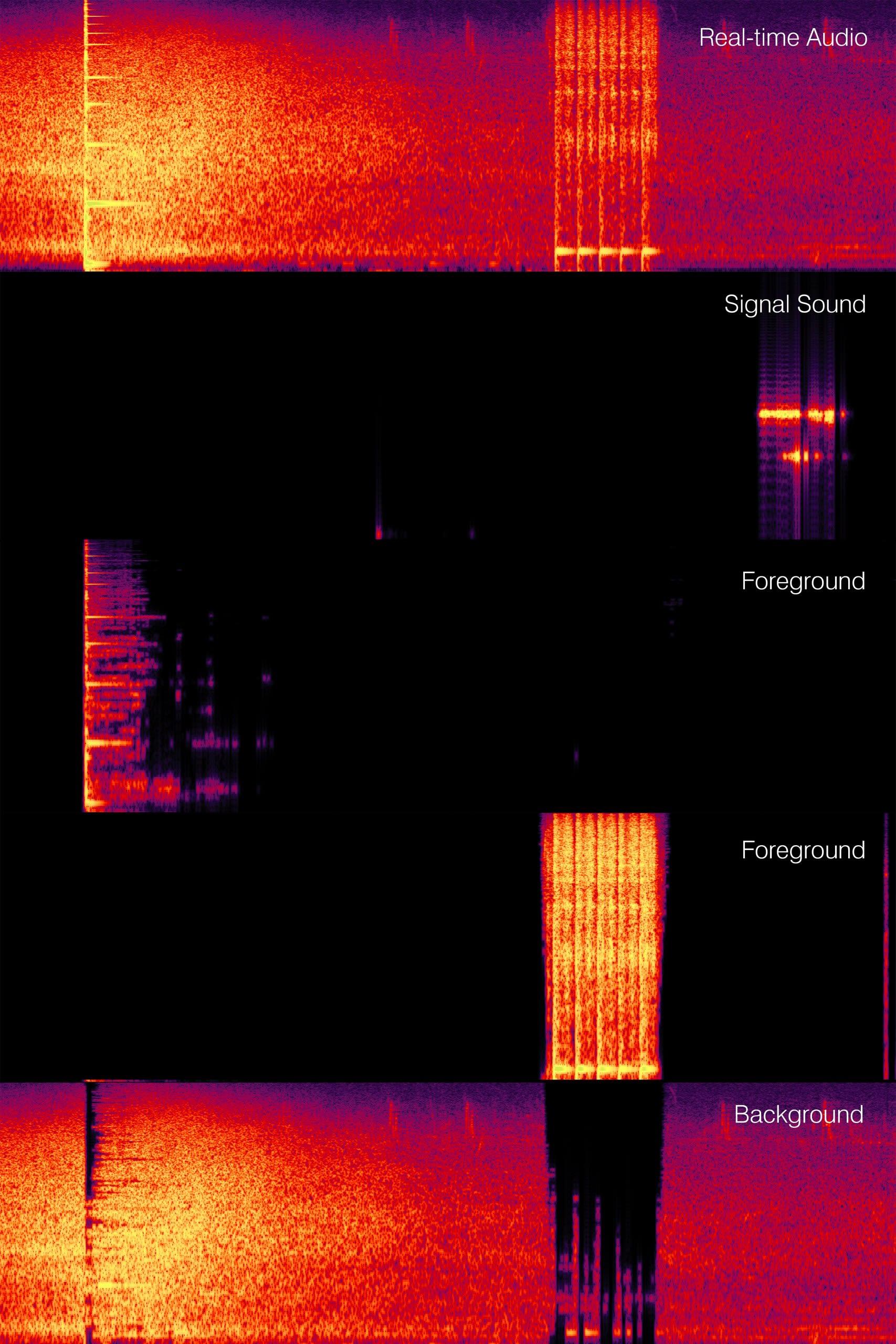 Sound Separation