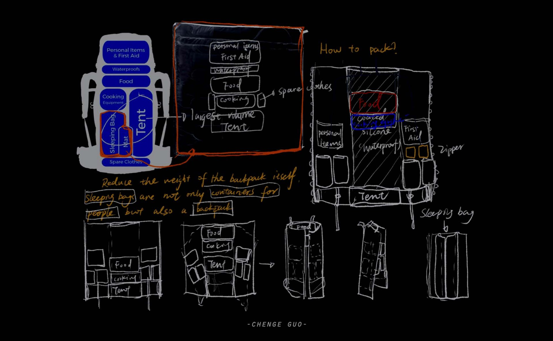 sketches-inside the bag