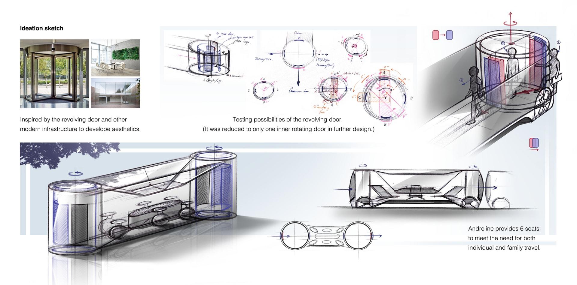 5.Sketch development