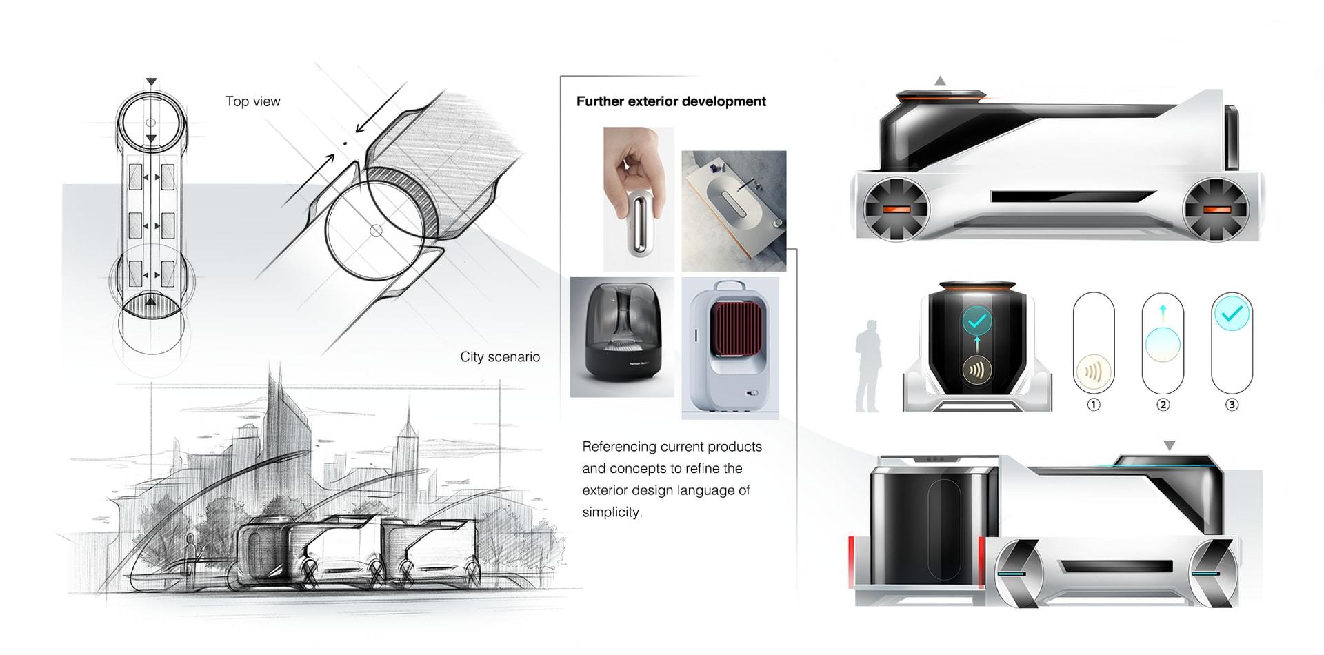 6.Concept renders