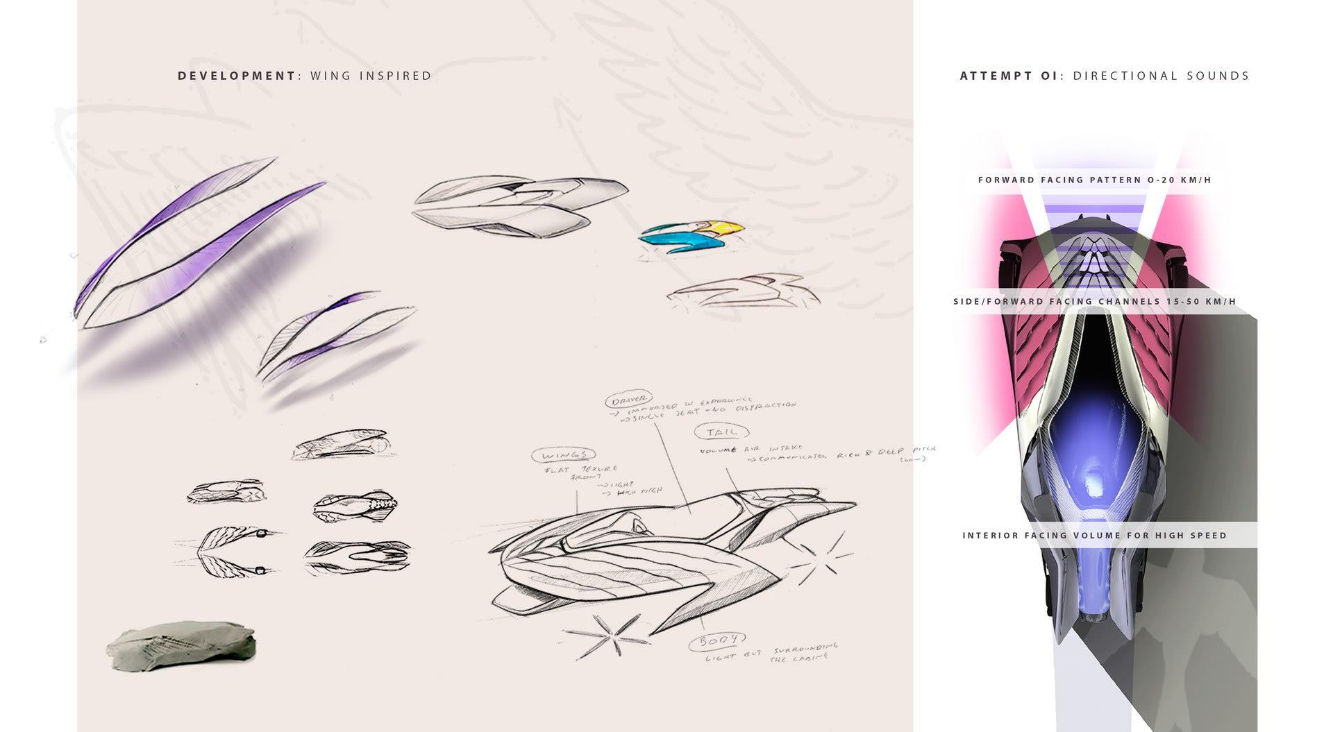 Johannes Recla PURE Sound&Sculpture sketching development