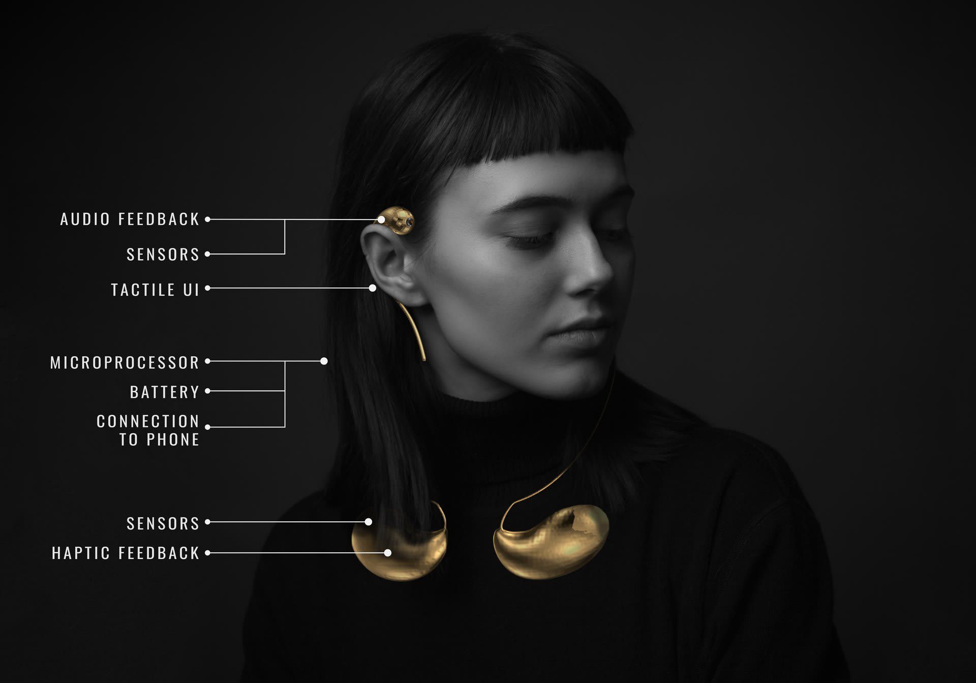 Schematic of Wearable