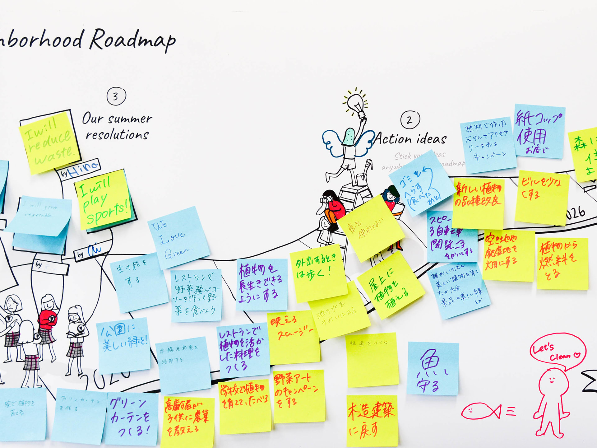 A close up of a finished roadmap, covered in ideas for building a desired future.