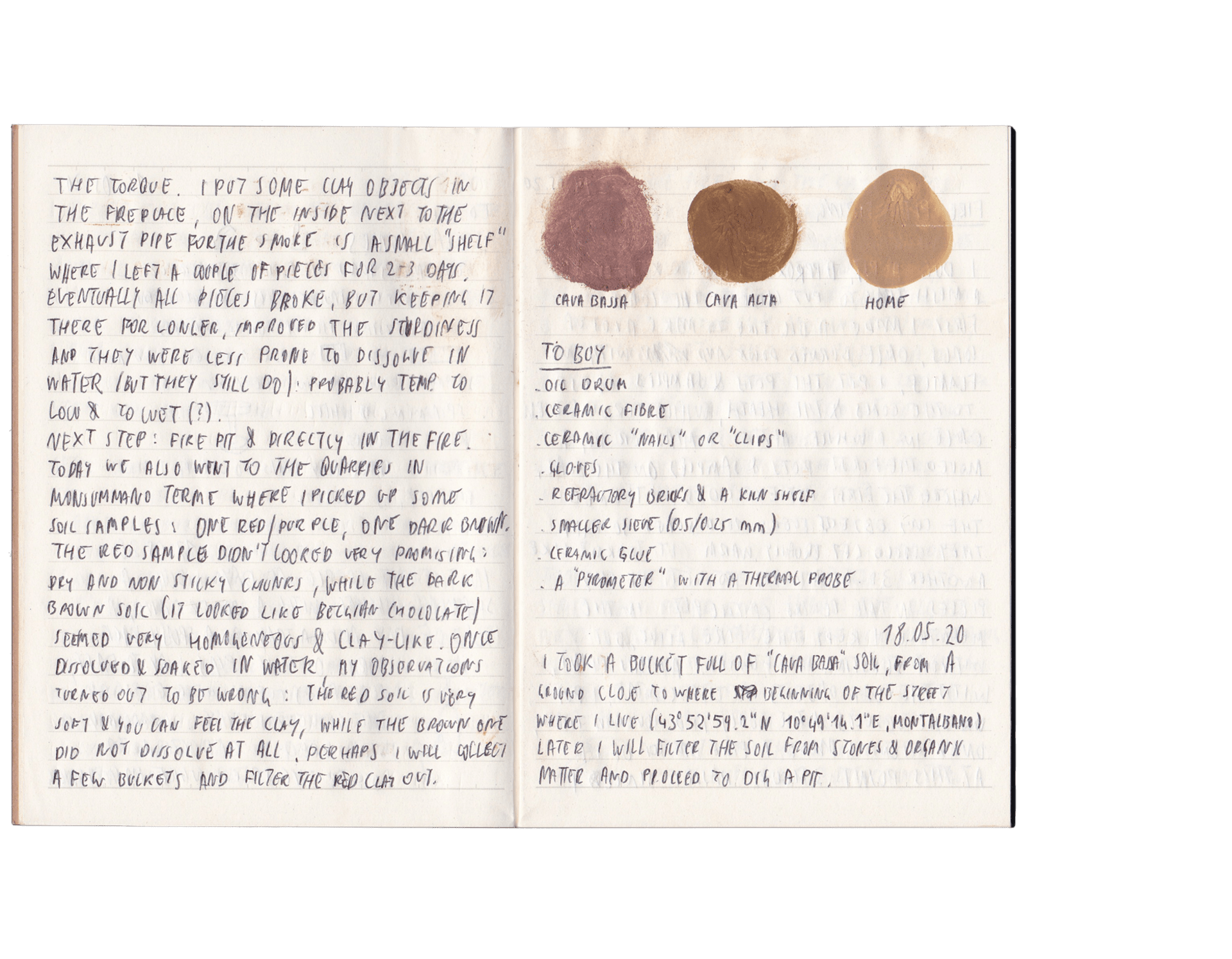 Process journal  —  soil coloration