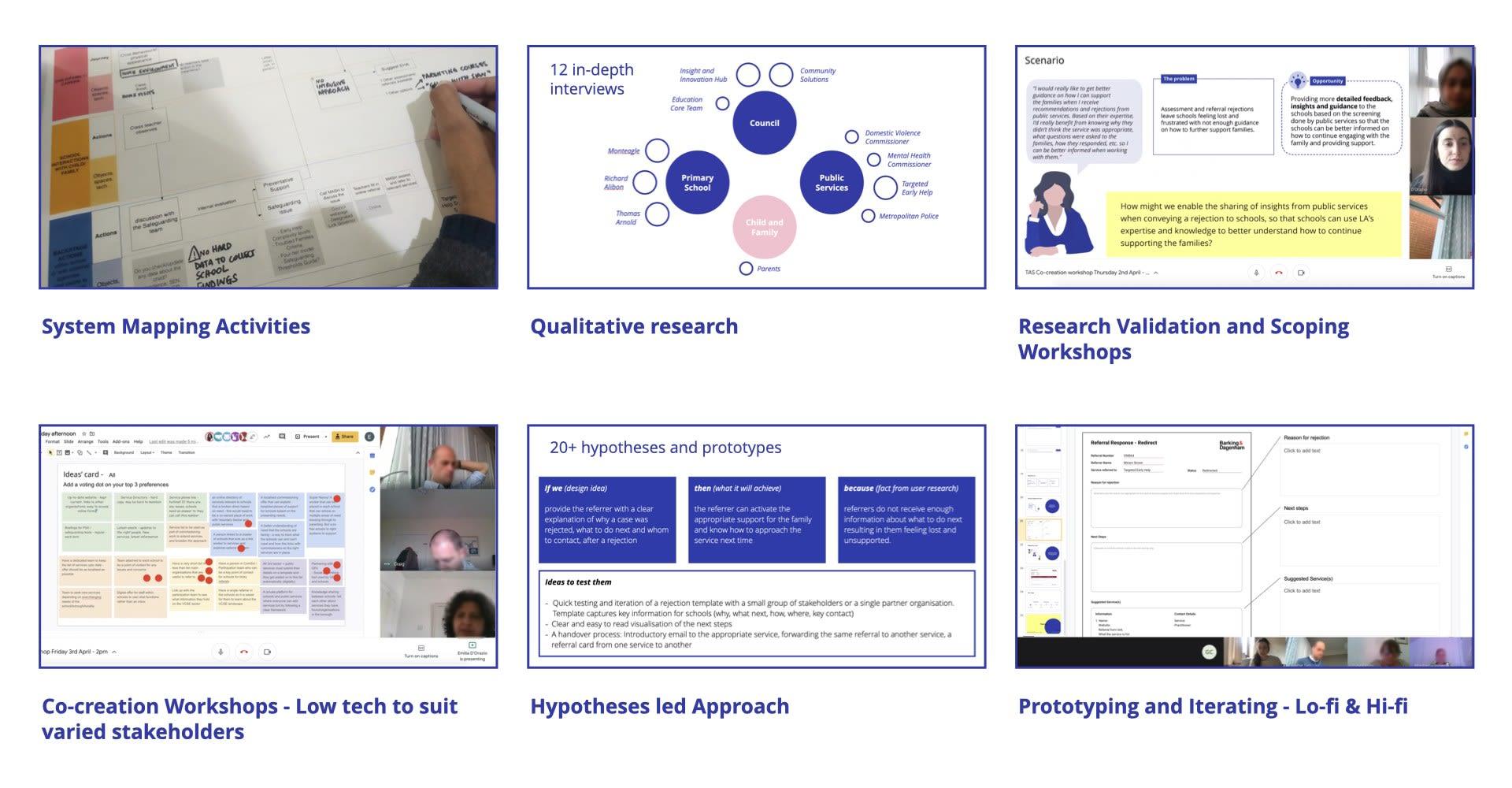 Process and Methodologies