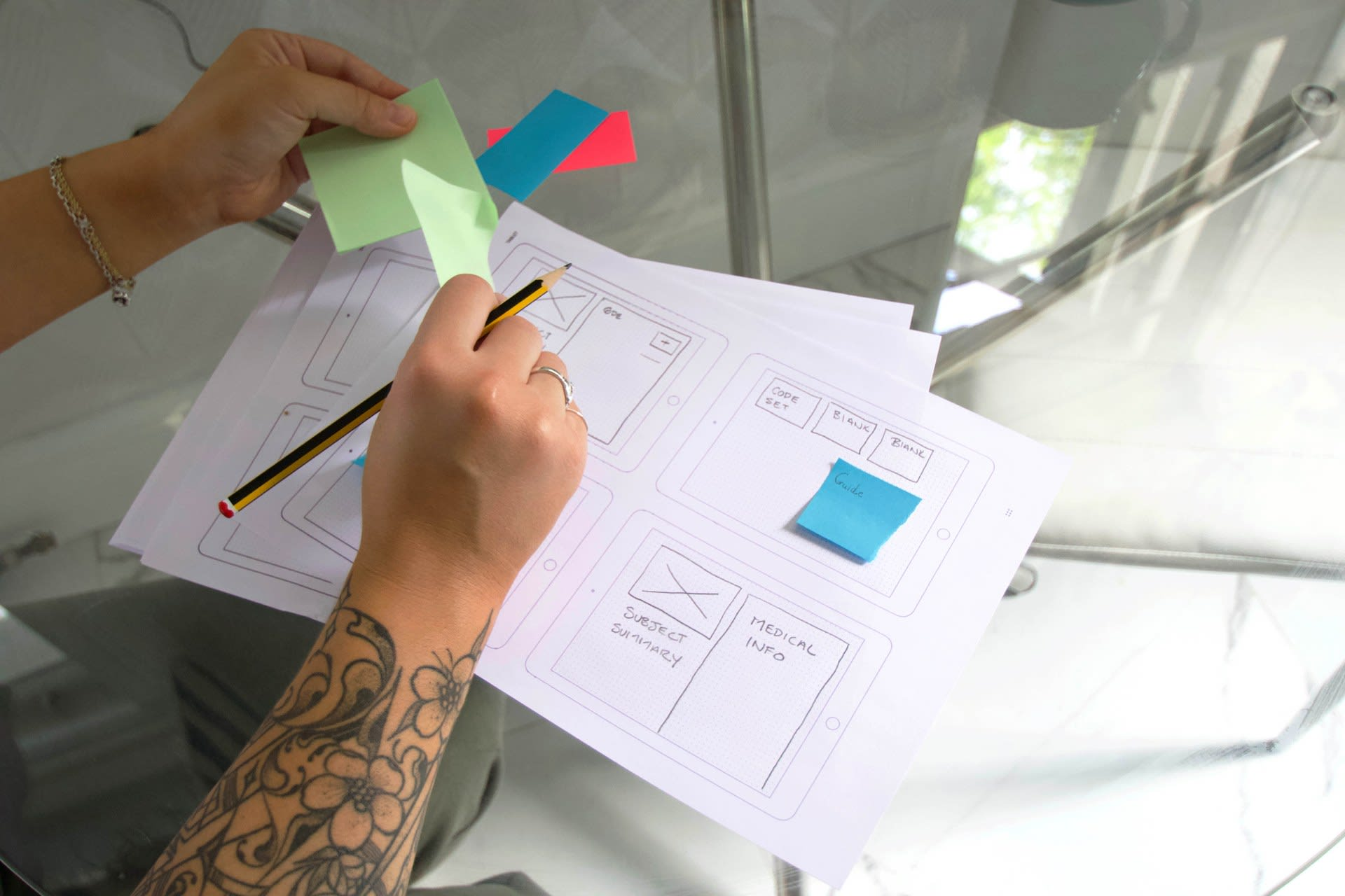 User Experience Research