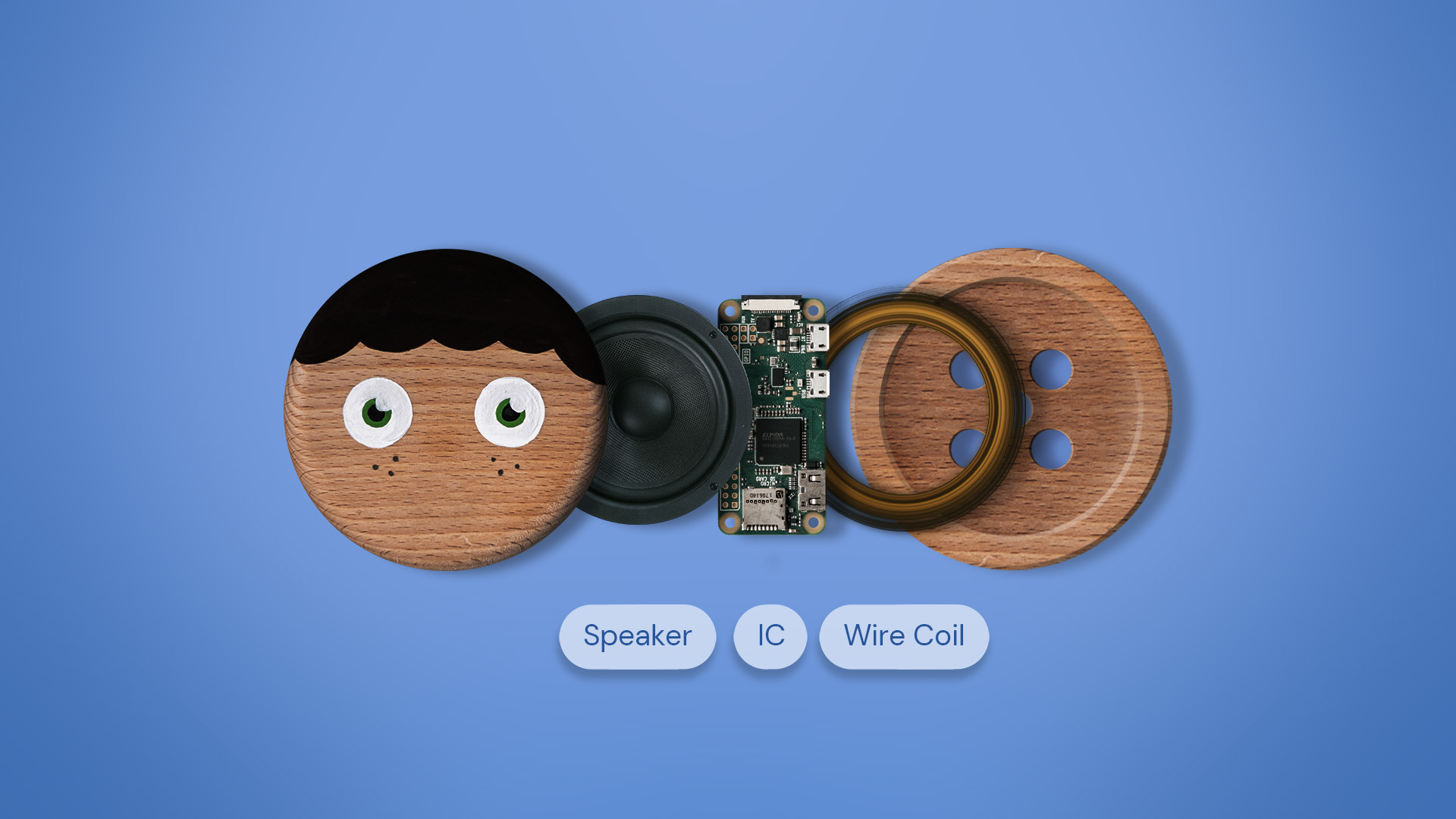 Amplify consists of a wooden shell and simple circuitry that reduces stigmatisation and can be easily repaired.