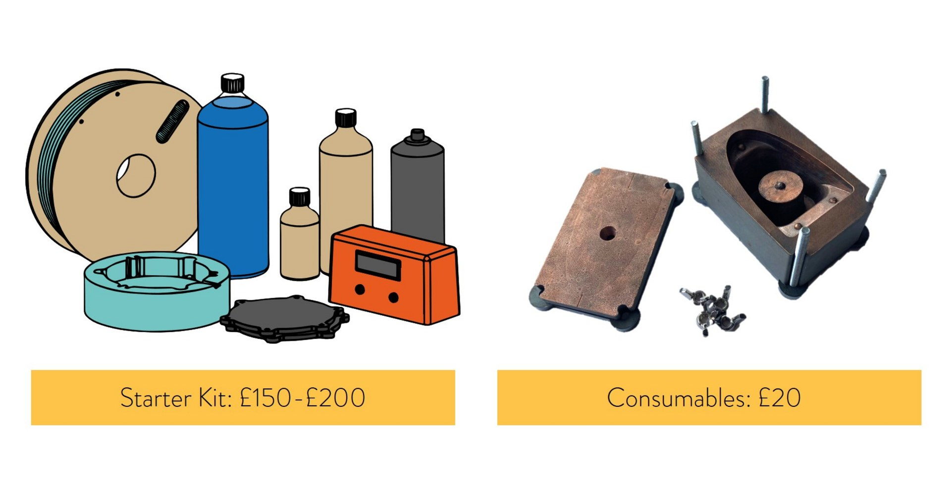 Cost of OpenMould