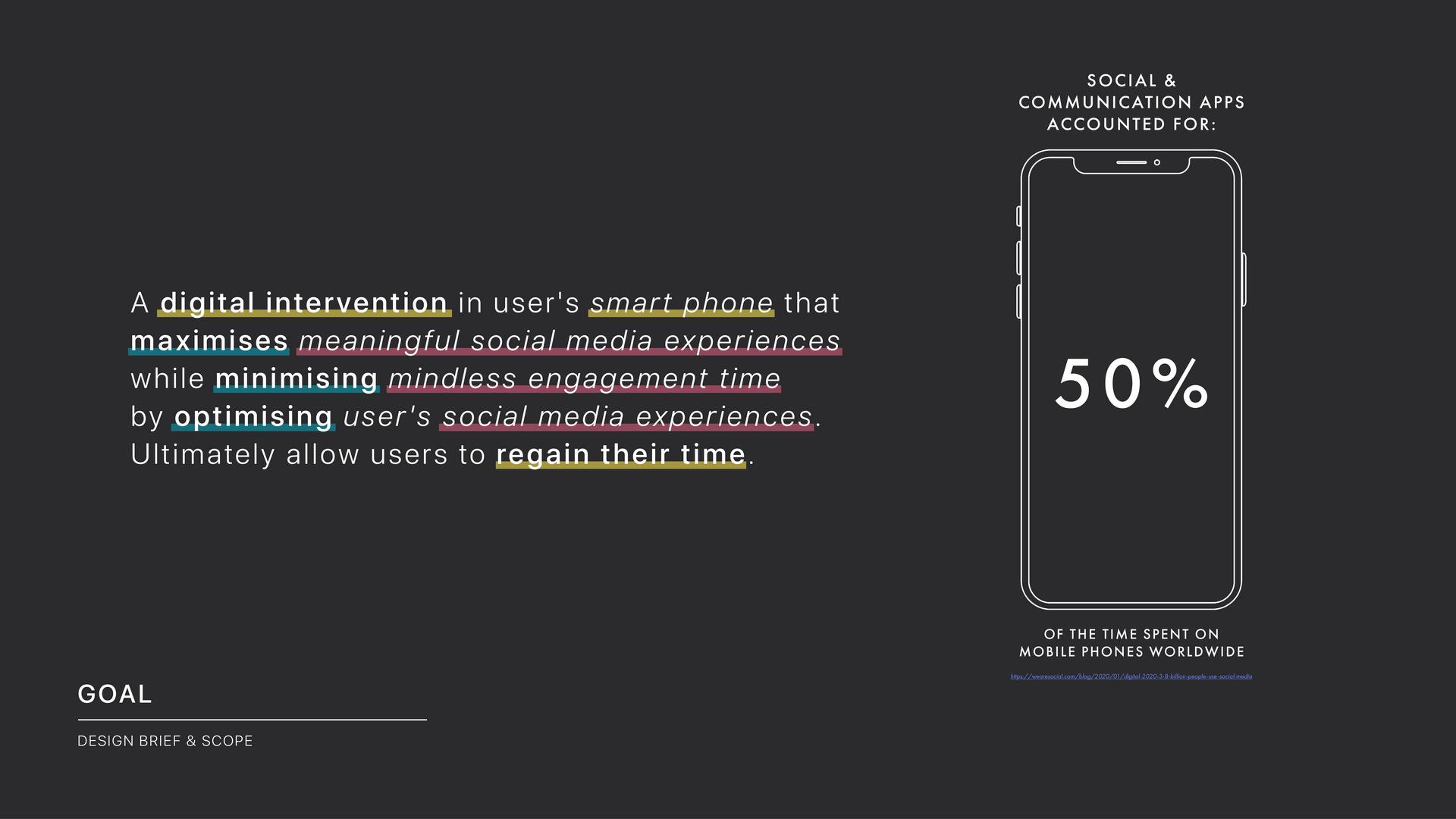 Goal: Design Brief & Scope