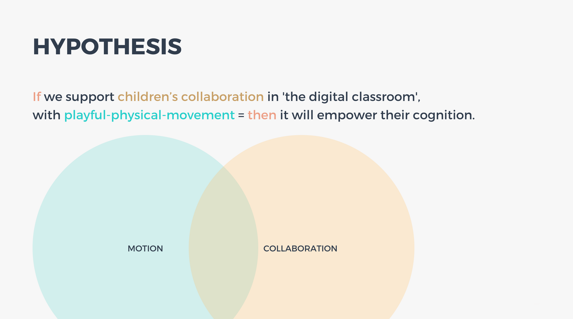 E-LEARNING OBJECTIVES & HYPOTHESIS