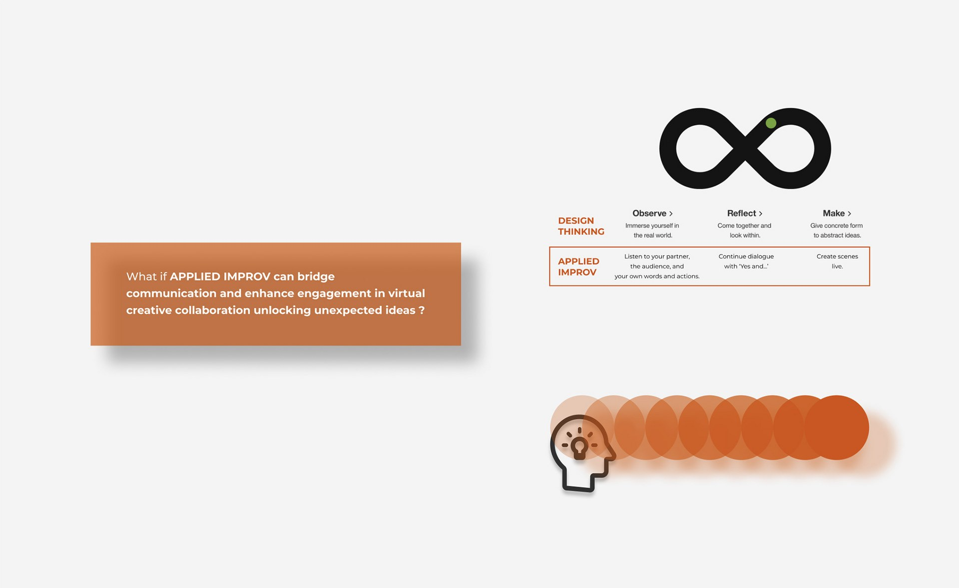 Design Thinking X Applied Improv