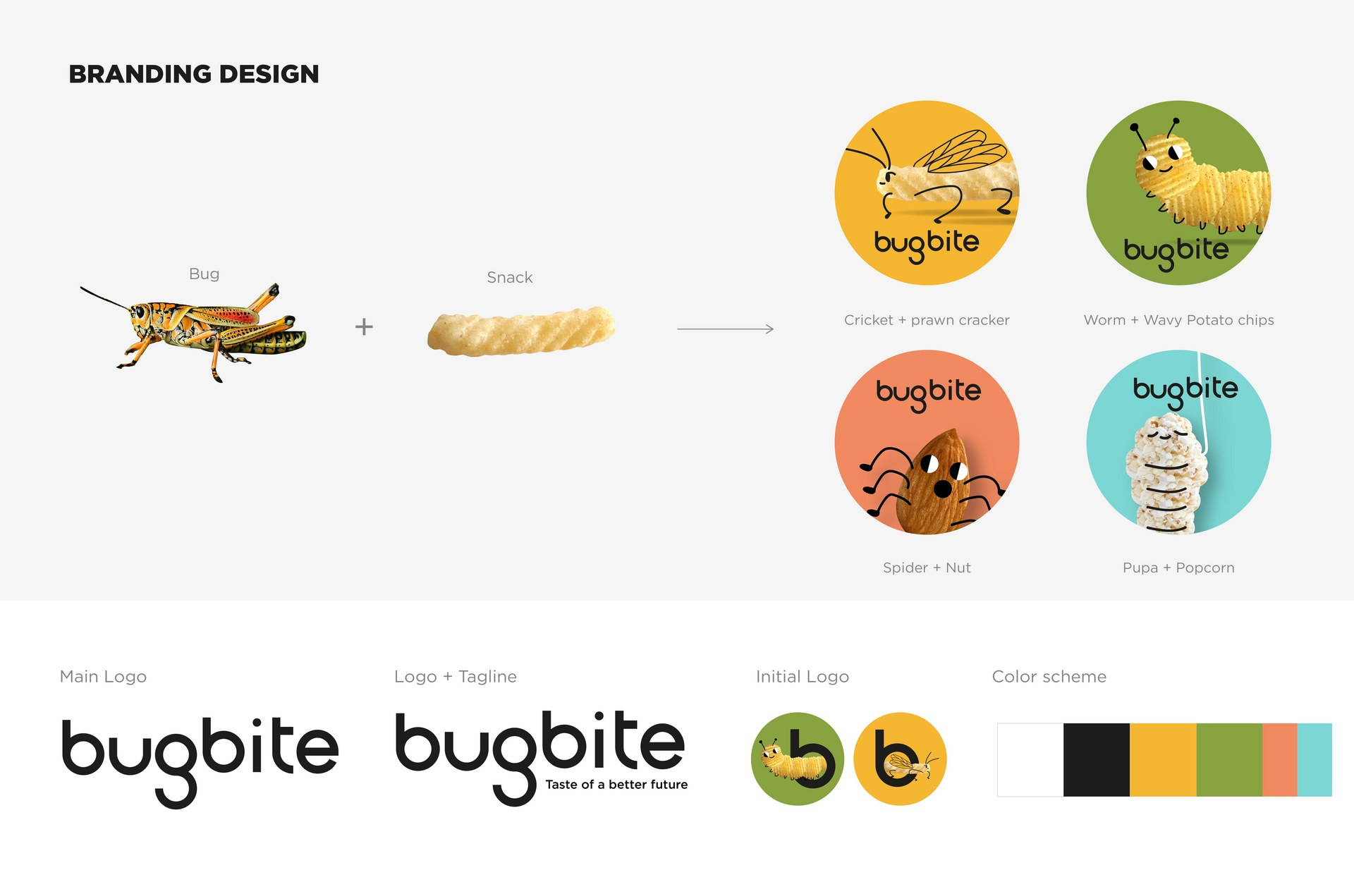 Branding design — Inspired by the combination of bugs and snacks, these key visuals represent cute, fun and amble characteristic