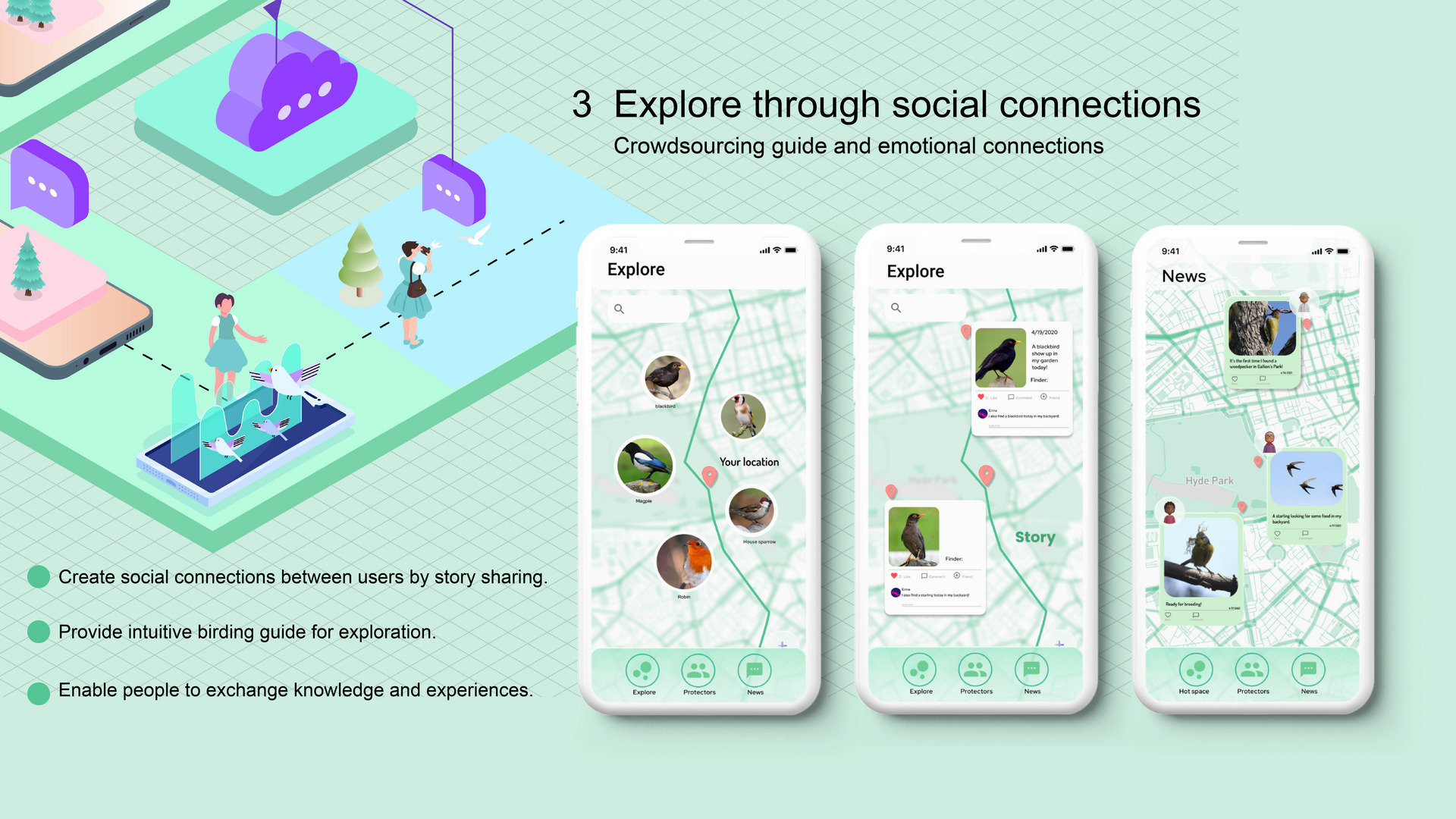 Step3: Explore through social connections