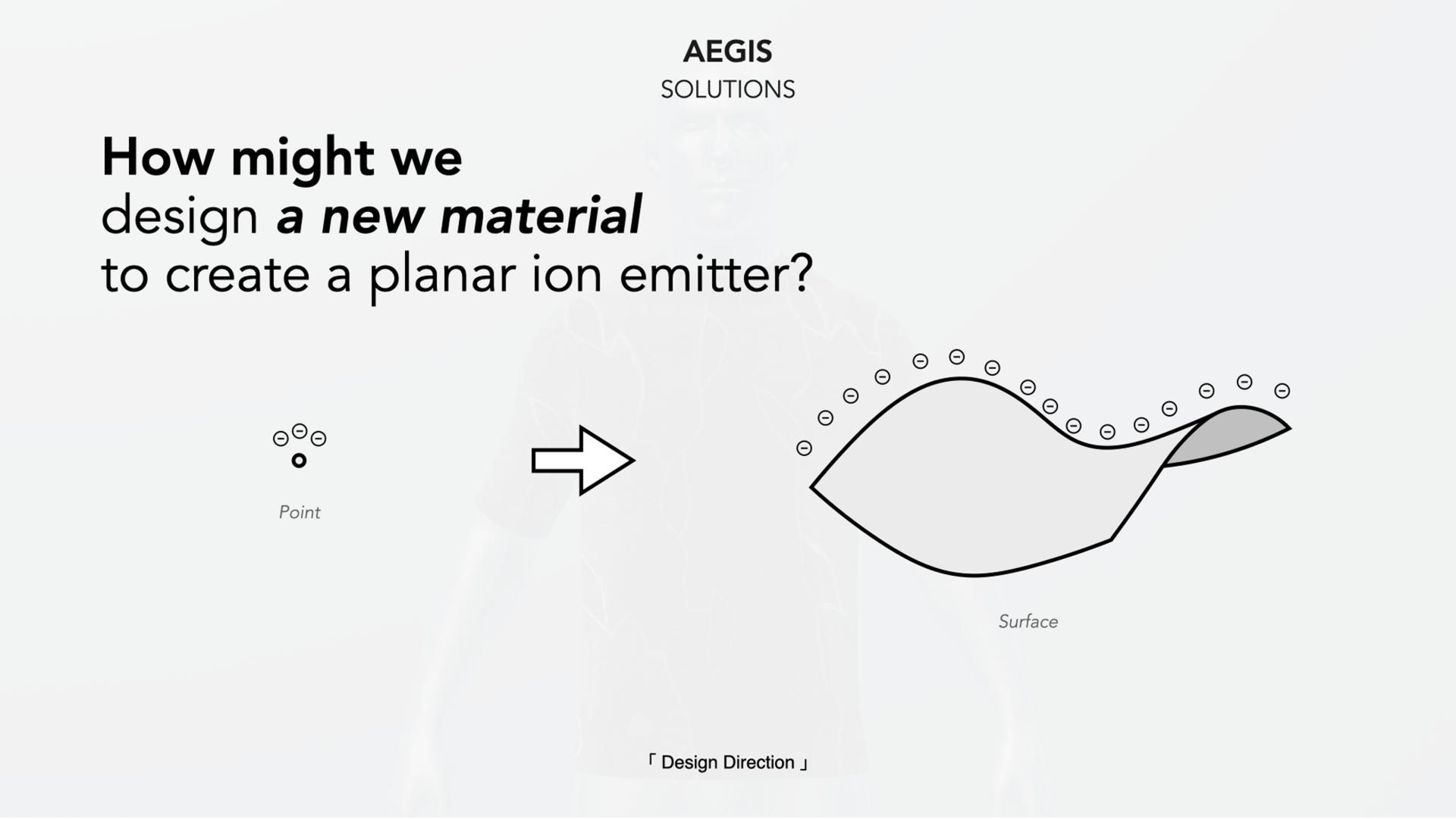 AEGIS: How might we...?
