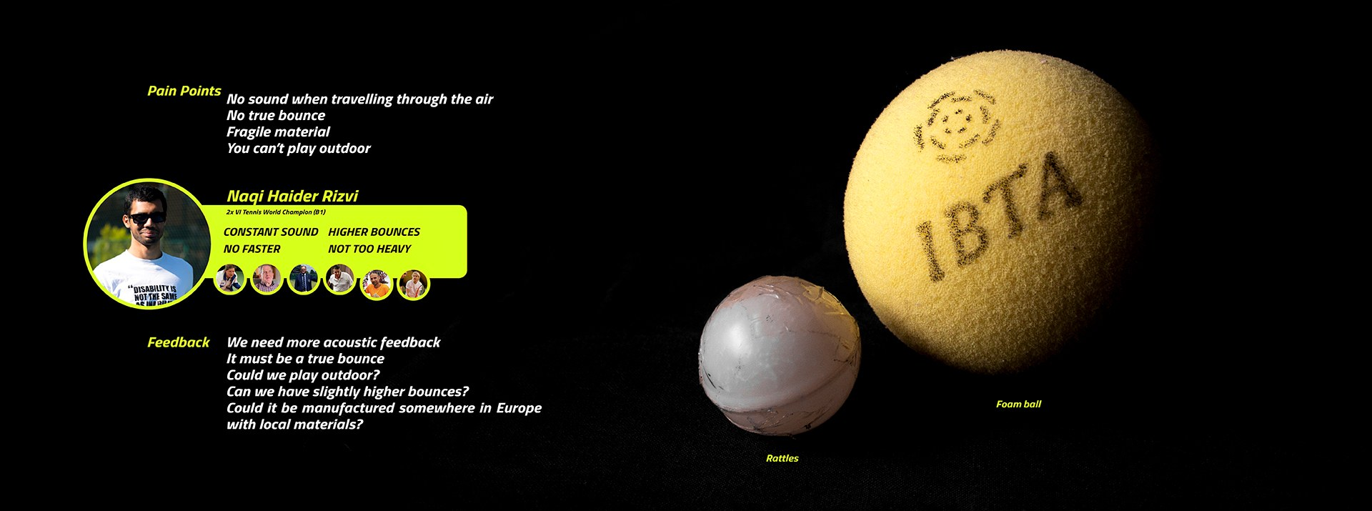 The VI Tennis Ball currently in use