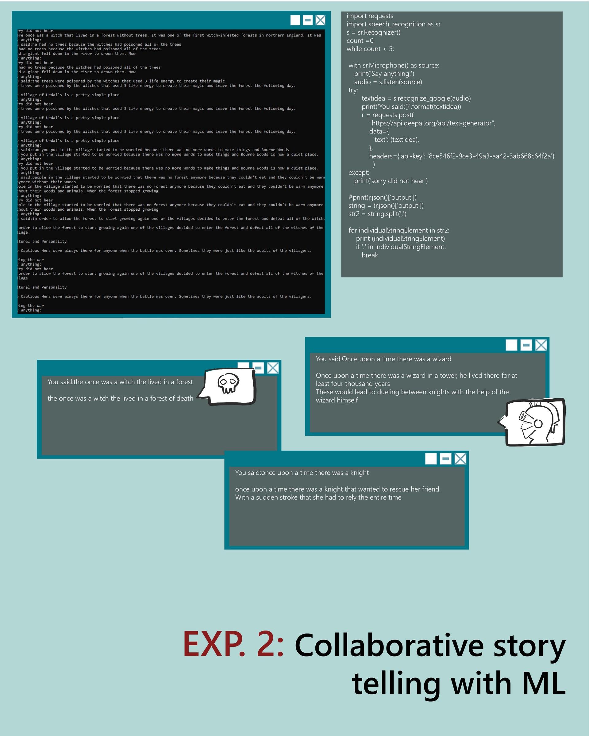 Collaborative story telling: Human and Machine