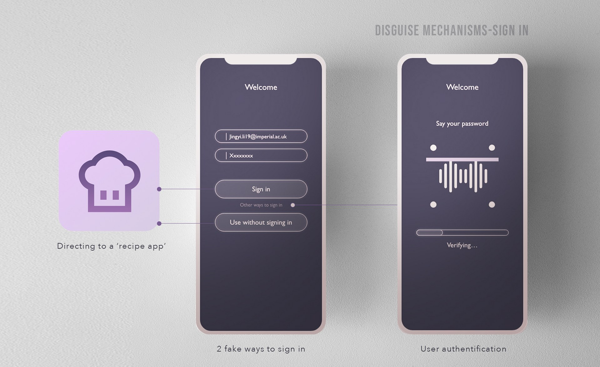 Disguise mechanism: 'fake' and 'real' way to log in