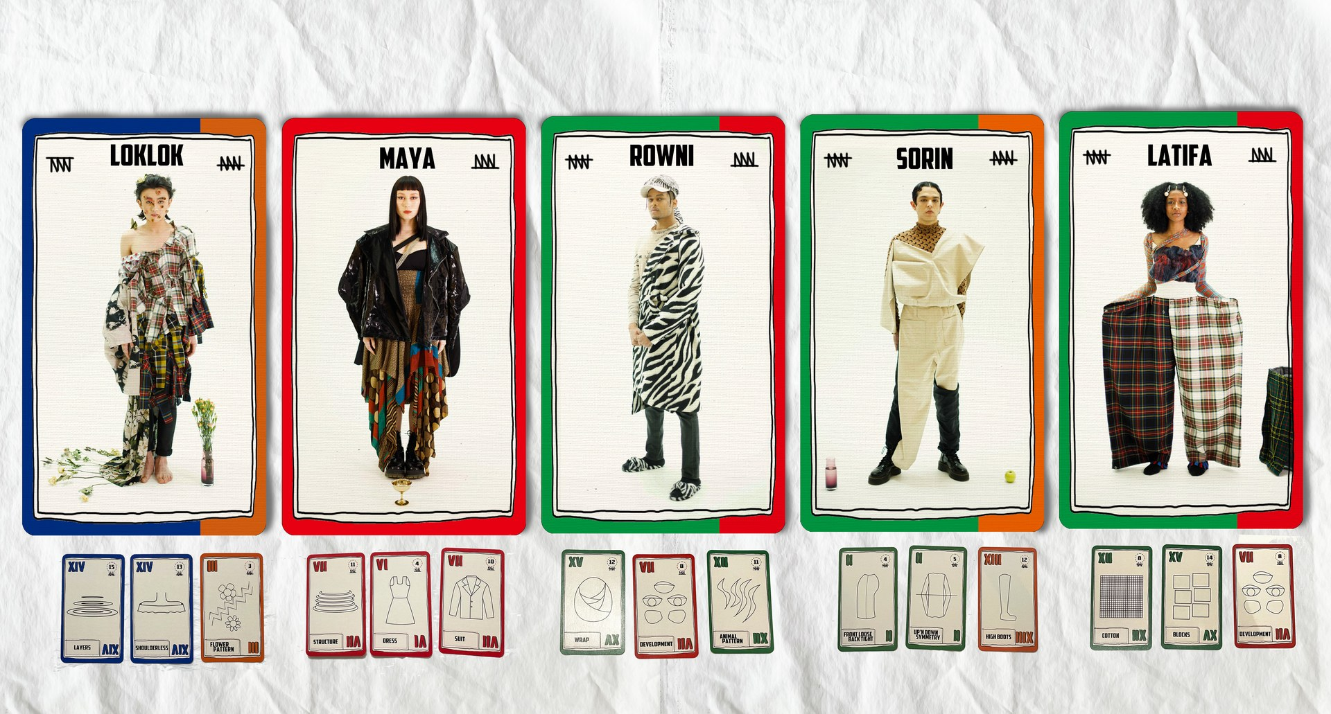 THE LOOK CARDS