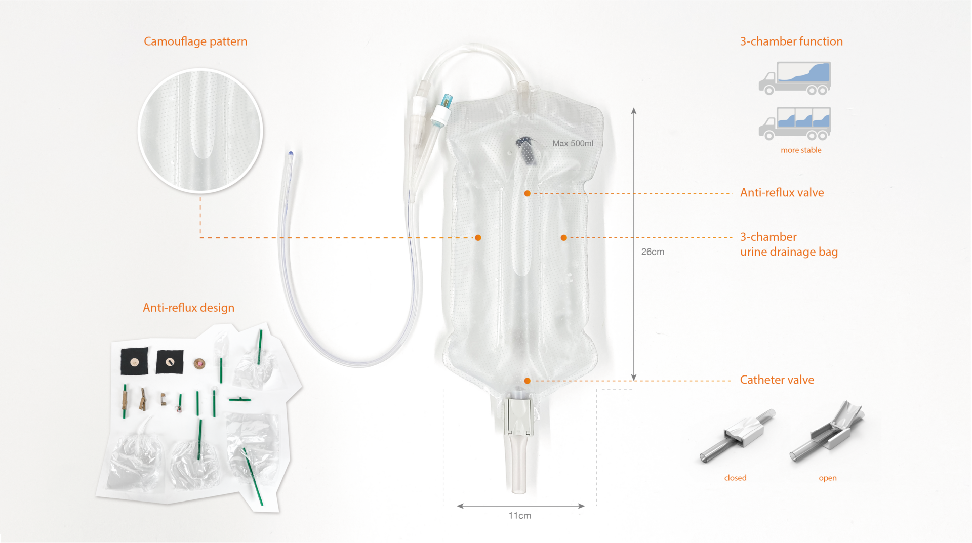 UCAN_Redesign Urine Drainage Bag