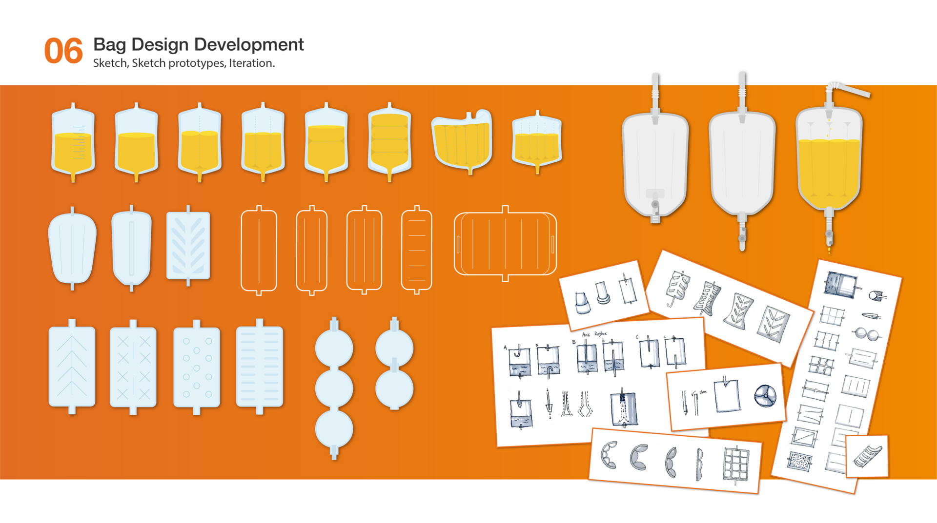 UCAN: Idea Development