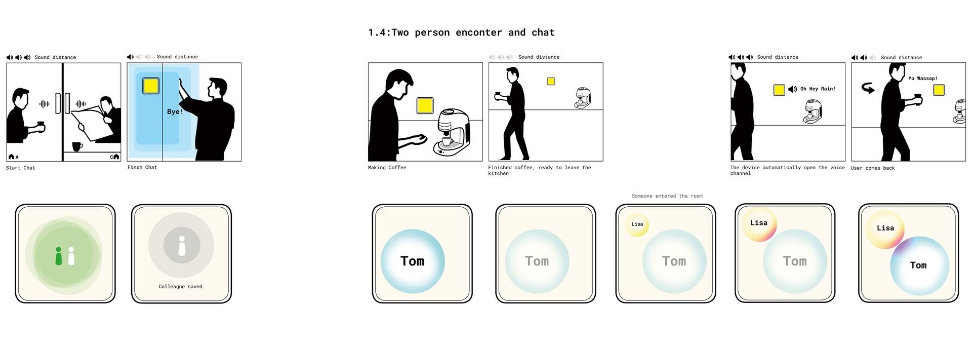 Two colleagues encounter scenario(3)
