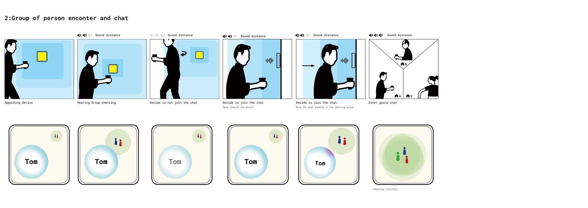 Group of colleagues encounter scenario(1)