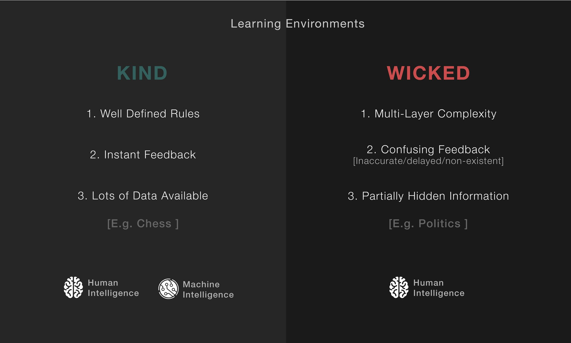 There are two kinds of learning environments that intelligence performs: Kind and Wicked.