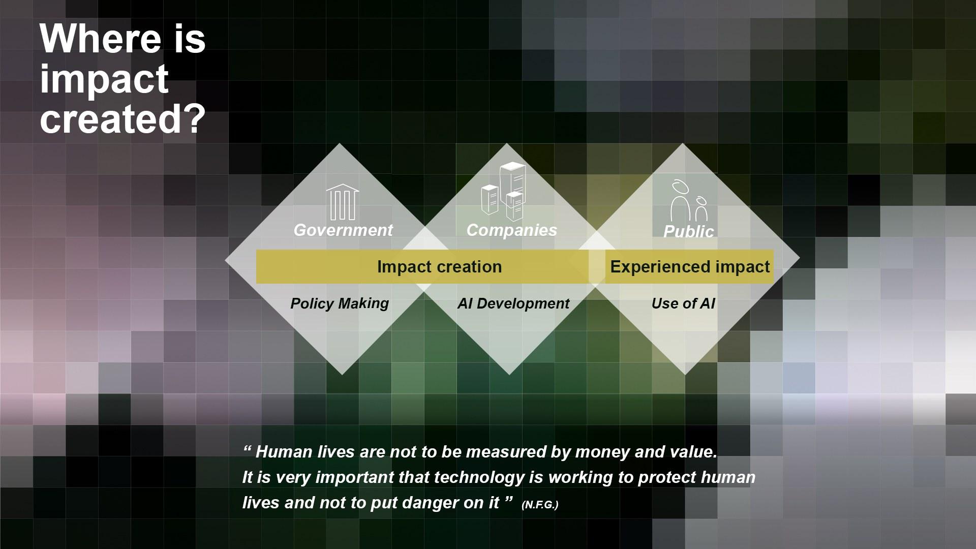 1 The Origin Of Impact