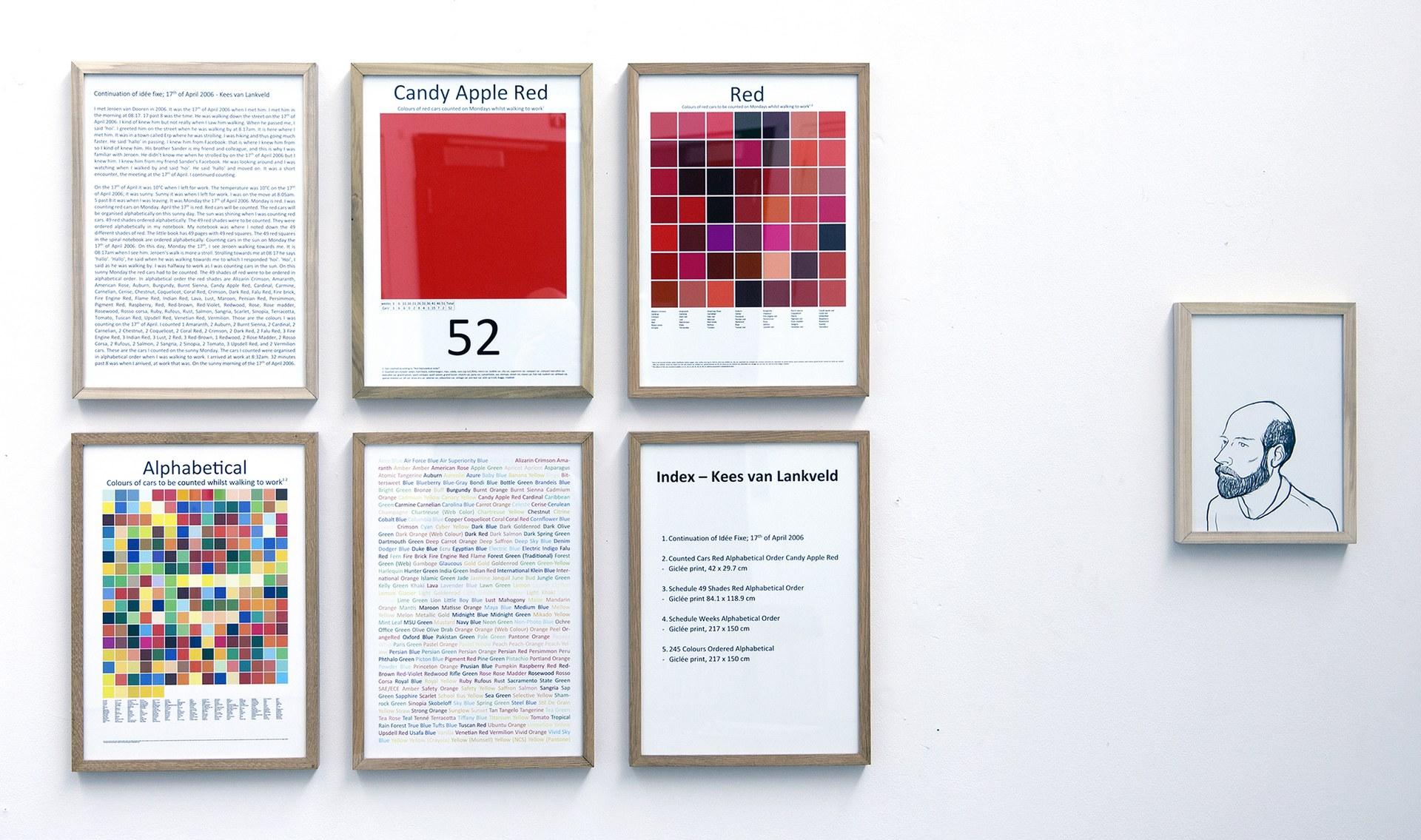 Kees van Lankveld, Alphabetical Order Information