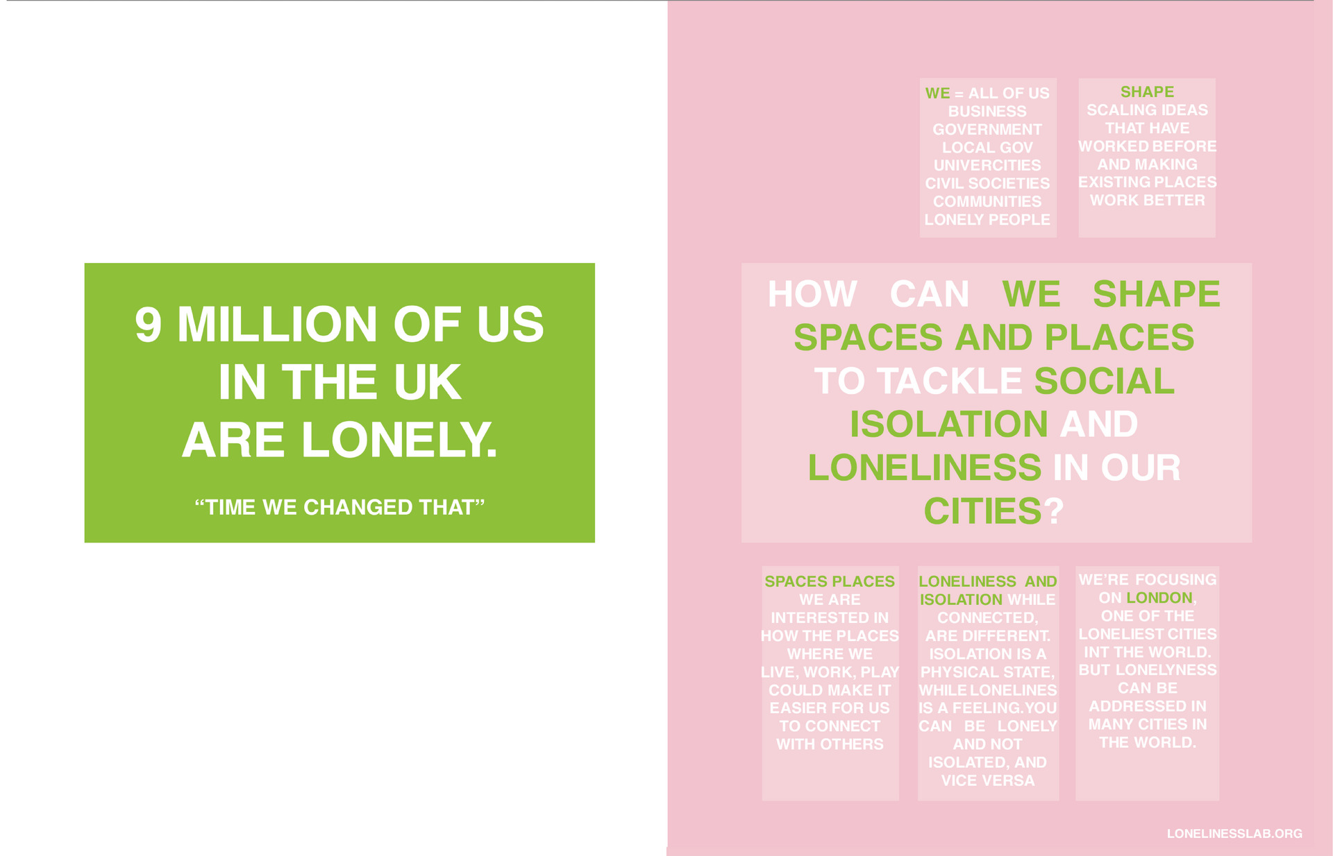 LONELINESS IN THE UK AND HOW WE CAN CHANGE IT