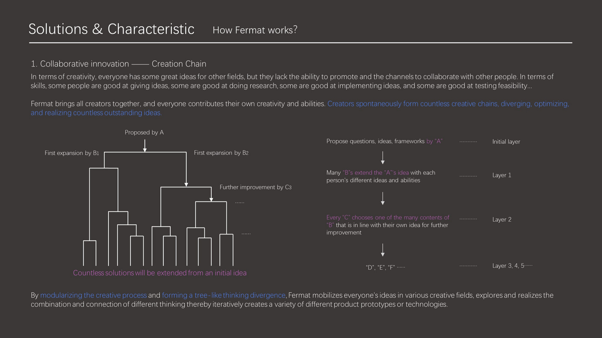 How Fermat works