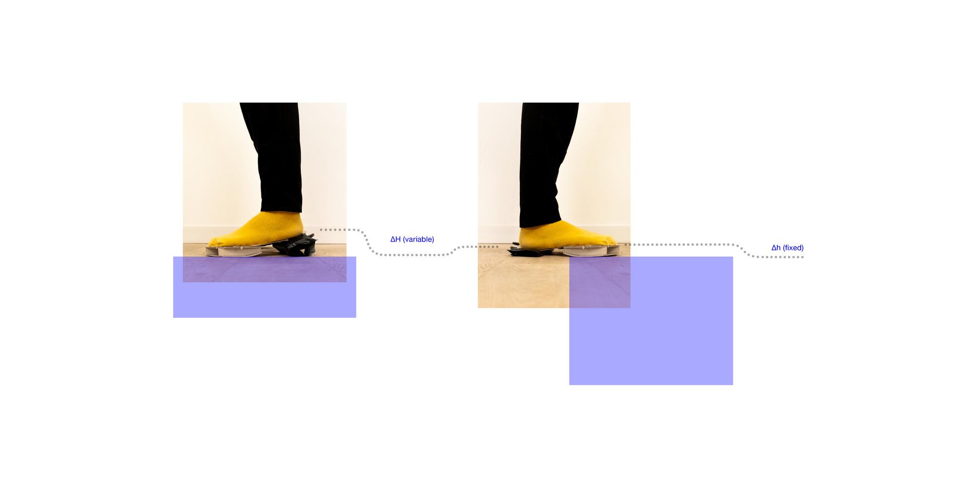 Variable Heel Height