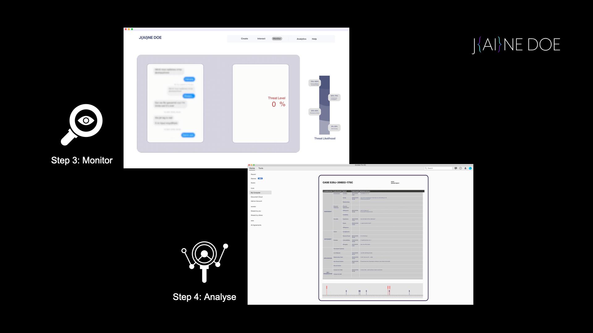 J{AI}}NE DOE: Monitor & Analyze