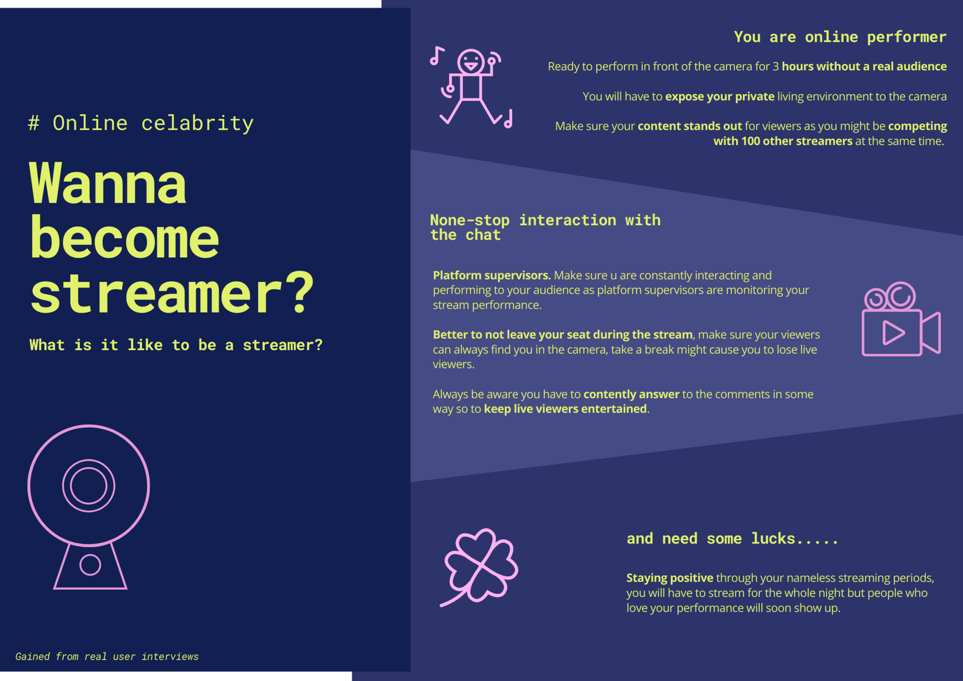 Fictionalized Poster: Streamer work condition insights