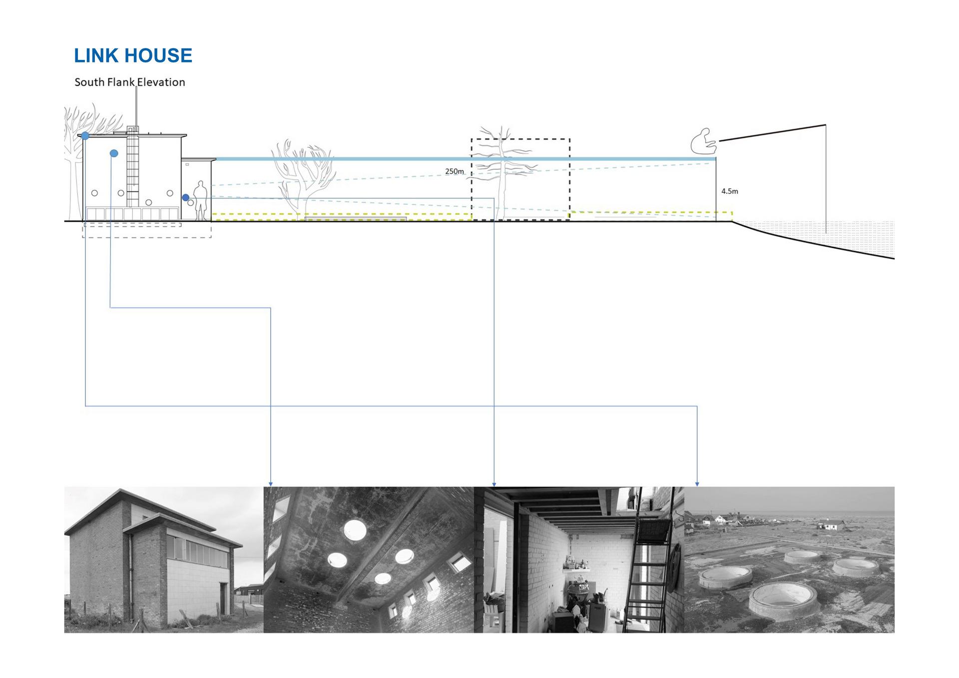 Link House Analysis