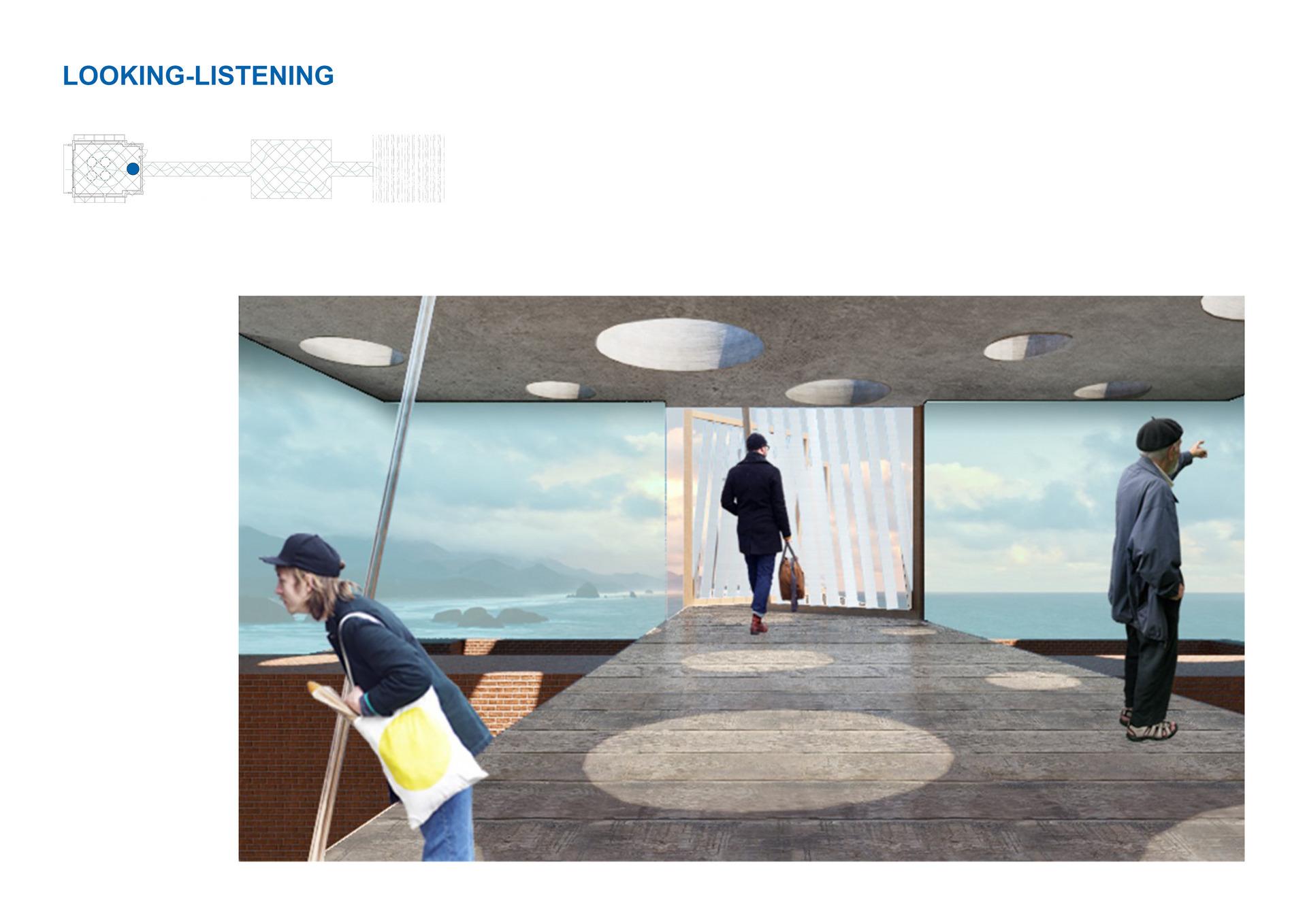 Rendering - Looking - Listening