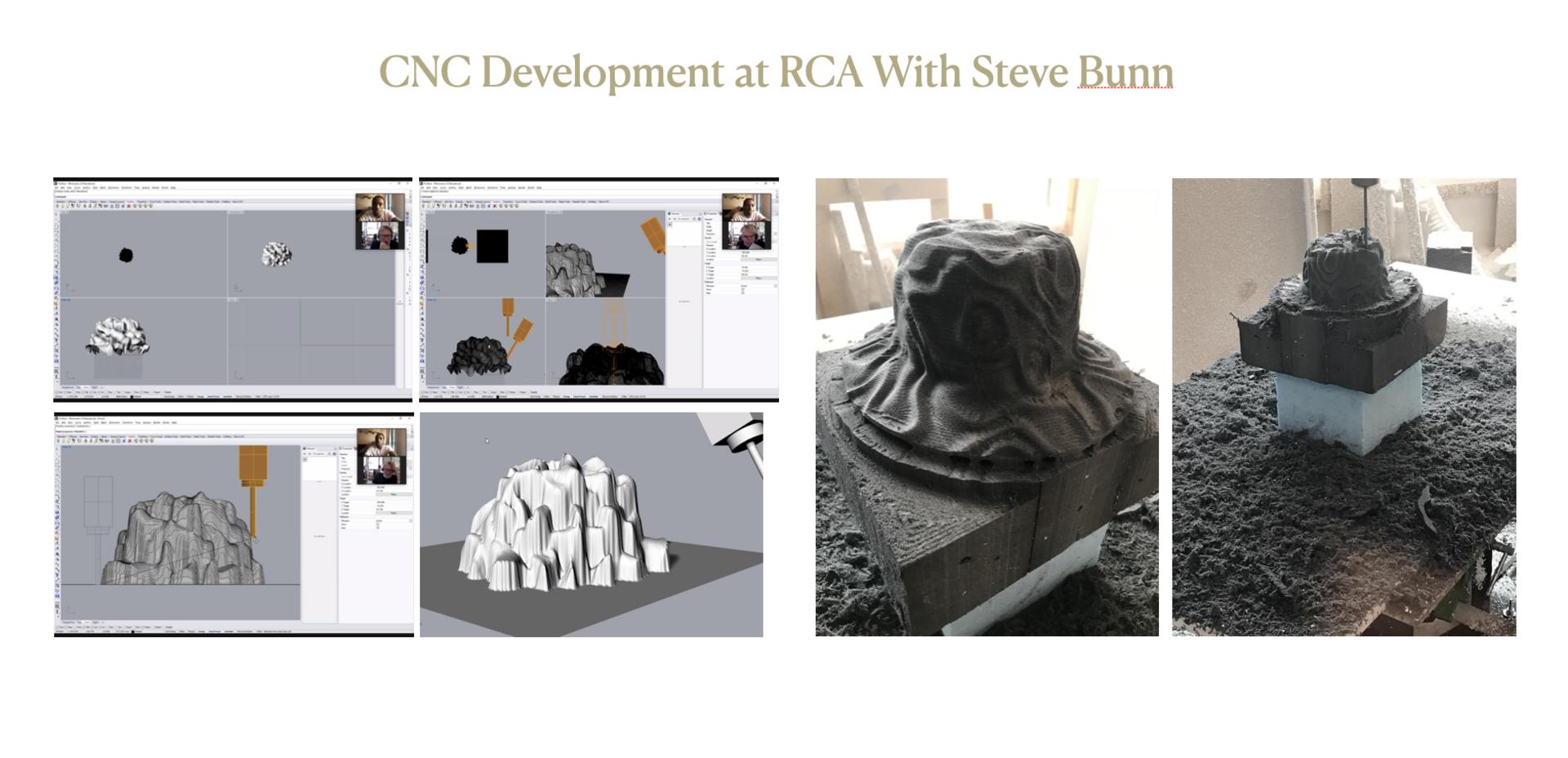 CNC Development