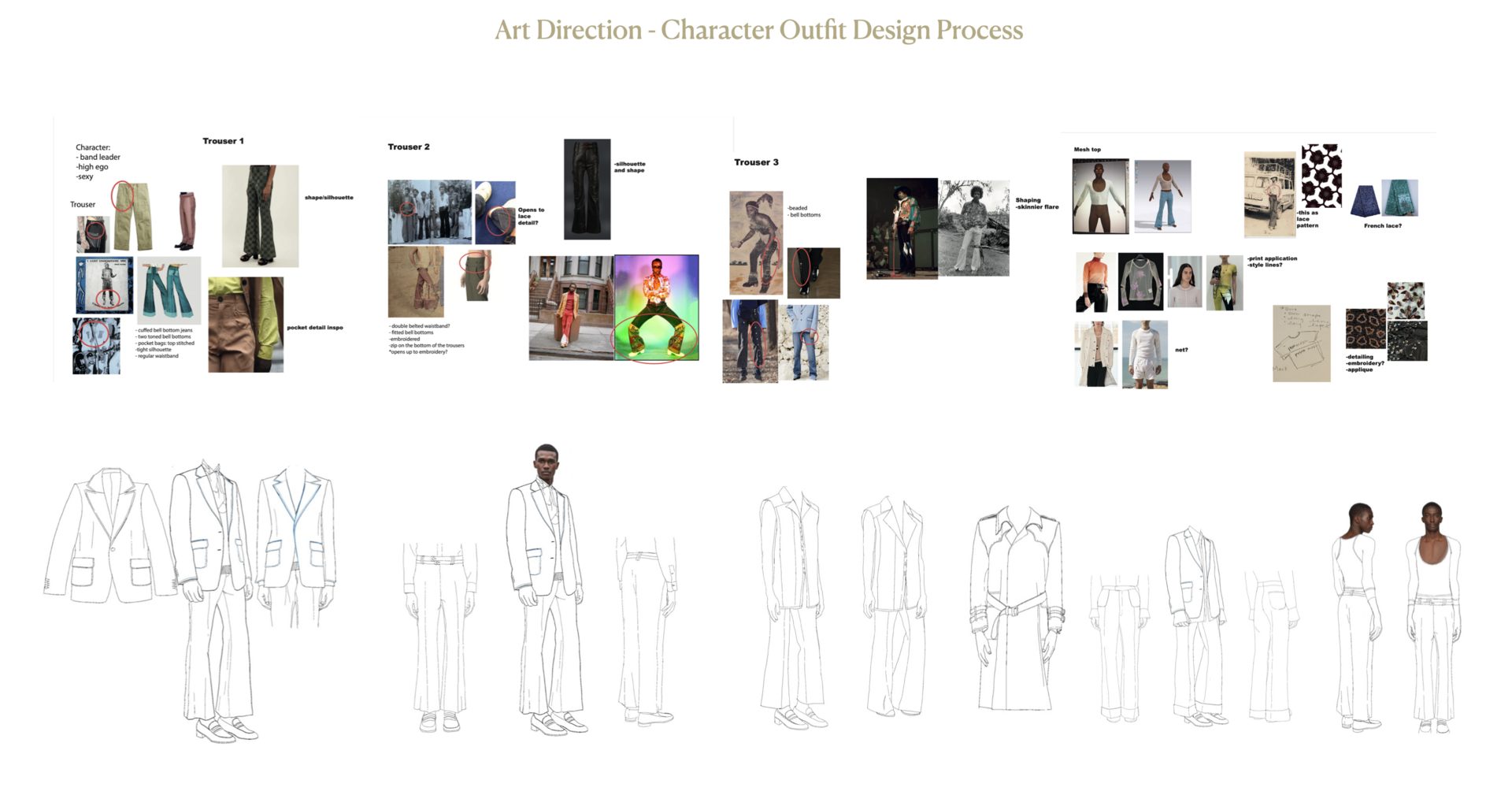Art Direction for the character styling