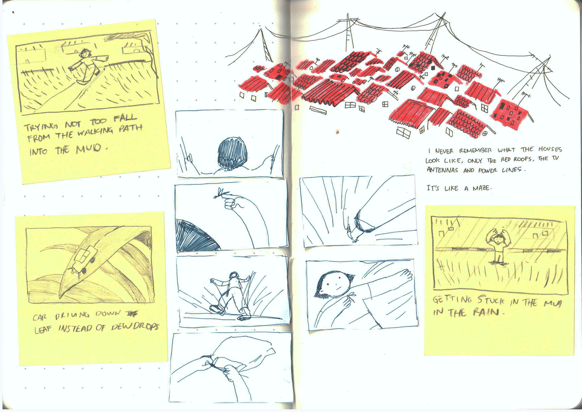 sketchbook - a spread page of storyboard and design ideas