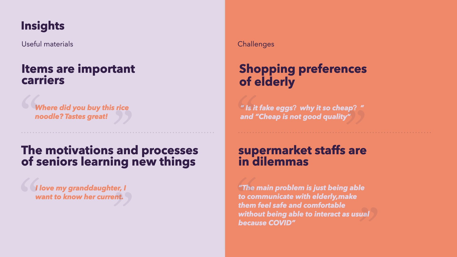 Insights about customers and supermarket staff
