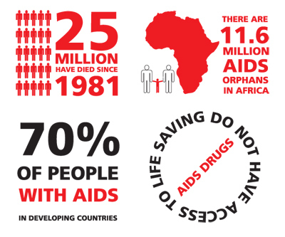 facts-about-hiv.jpg