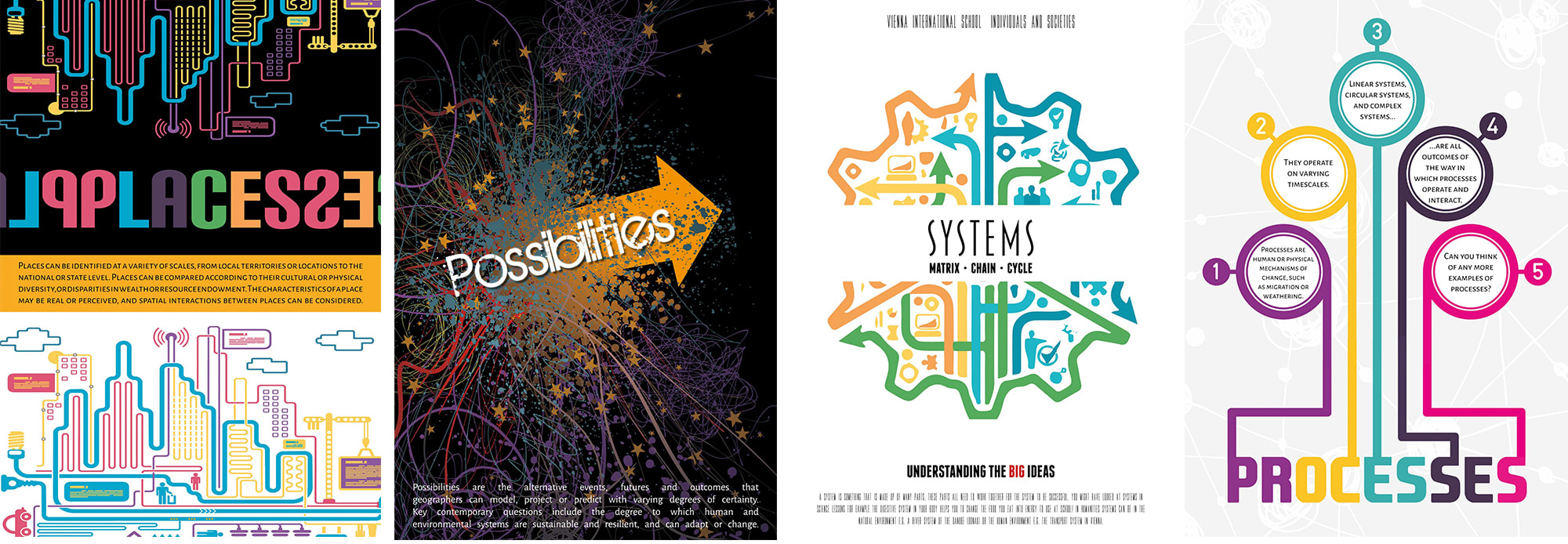 International Baccalaureate Social Studies Posters #2