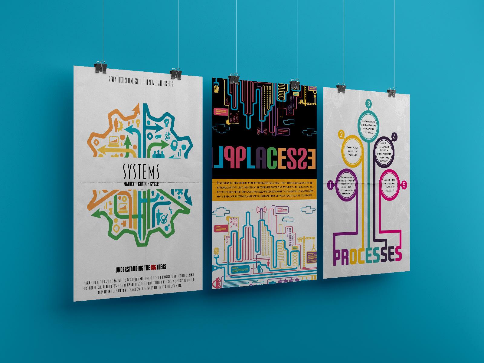 International Baccalaureate Social Studies Posters