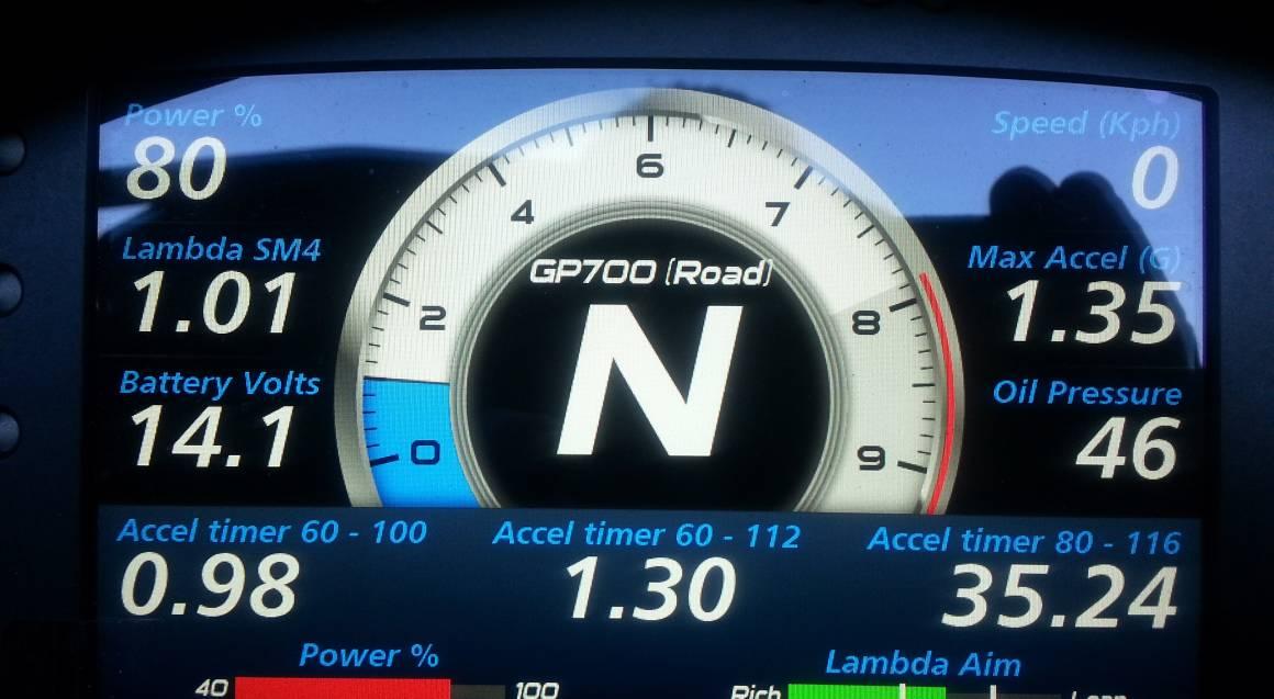 hypercar ride high performance car speedometer