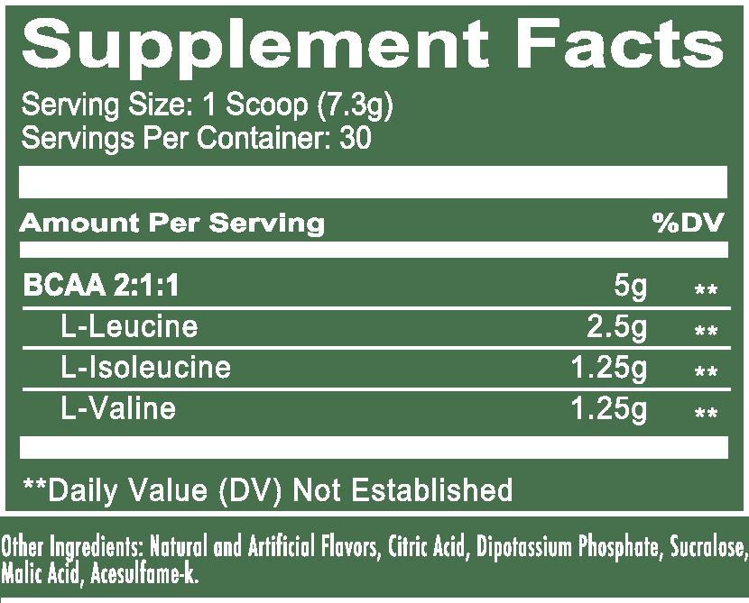 Breach-Suppfacts