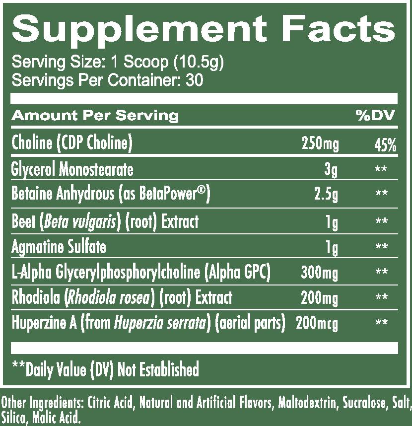 Big Noise Dragon Blood Supplement Fact